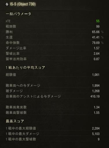 is-5_dtl
