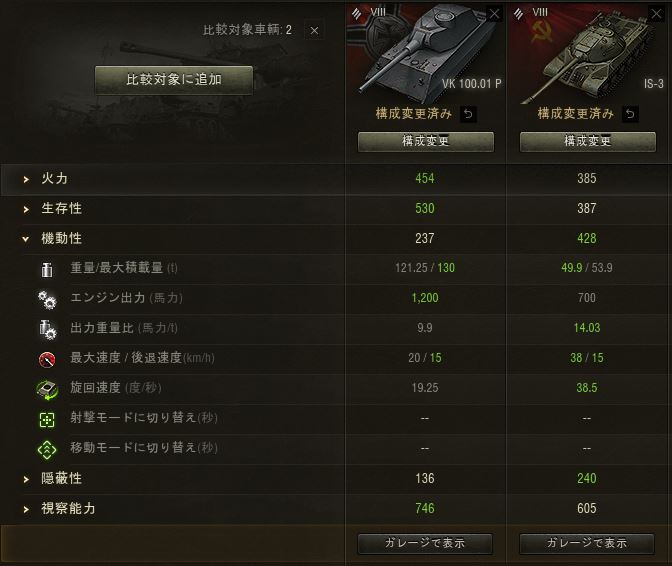 vkis3_speed