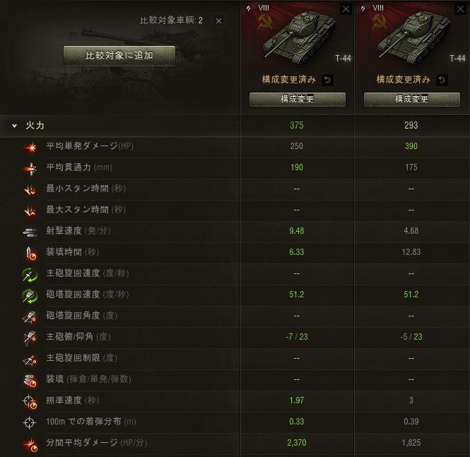 T-44_Comper